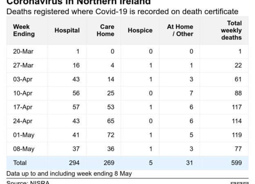 One new confirmed case of Covid-19 in Longford